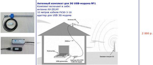 комплект антенны с кабелем для модема