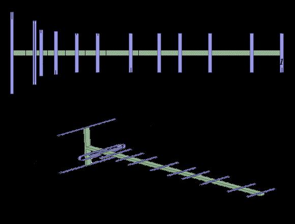 Антенны волновой канал для цифрового тв